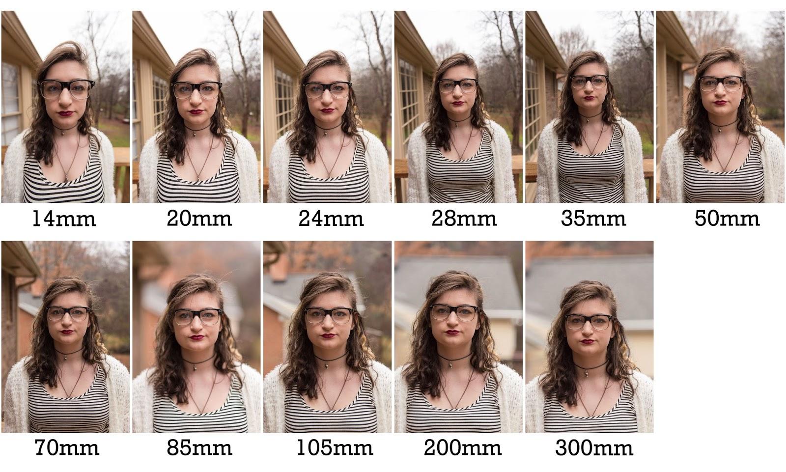 хотите зависит ли качество фото от объектива могут быть