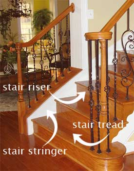 Attractive Replacing Carpeted Staircase With Wood Acai Sofa