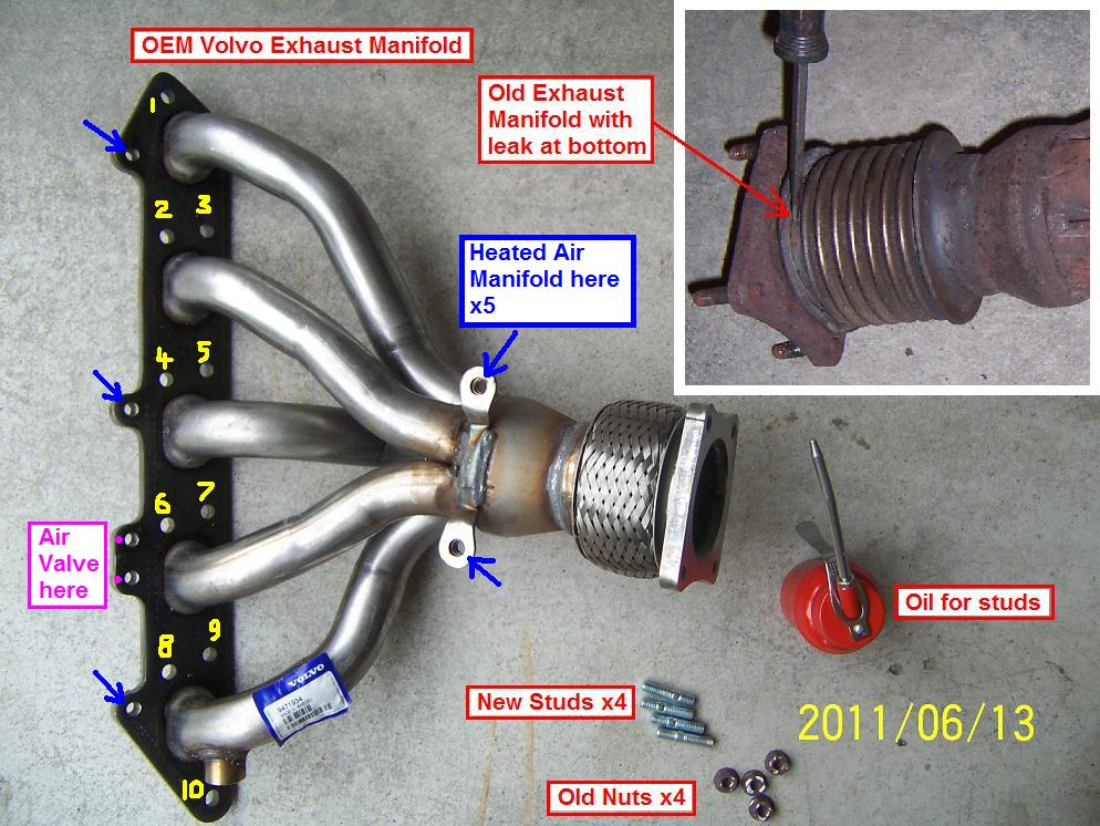 Image & Where to do Volvo Exhaust? flexpipe leak. :( - RedFlagDeals.com Forums