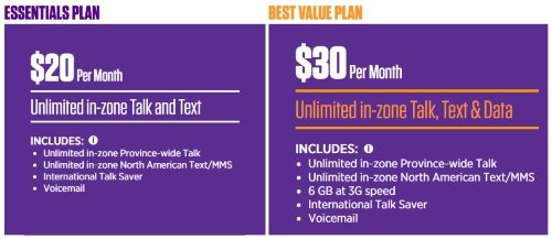 Mobilicity data plans